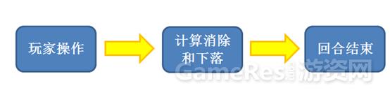 三消游戏关卡设计教程37012.png