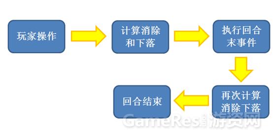三消游戏关卡设计教程37037.png