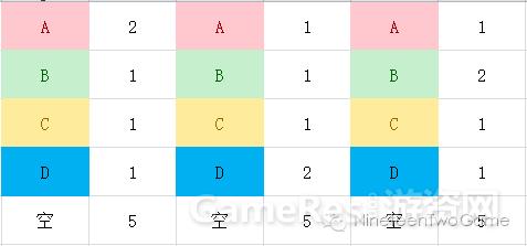 Slots算法系列——数值分析与模型建立