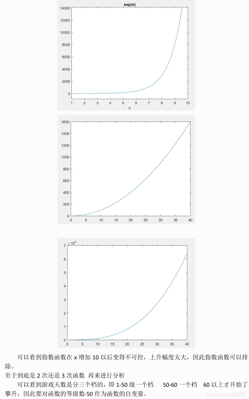 经验公式逆推-4.png