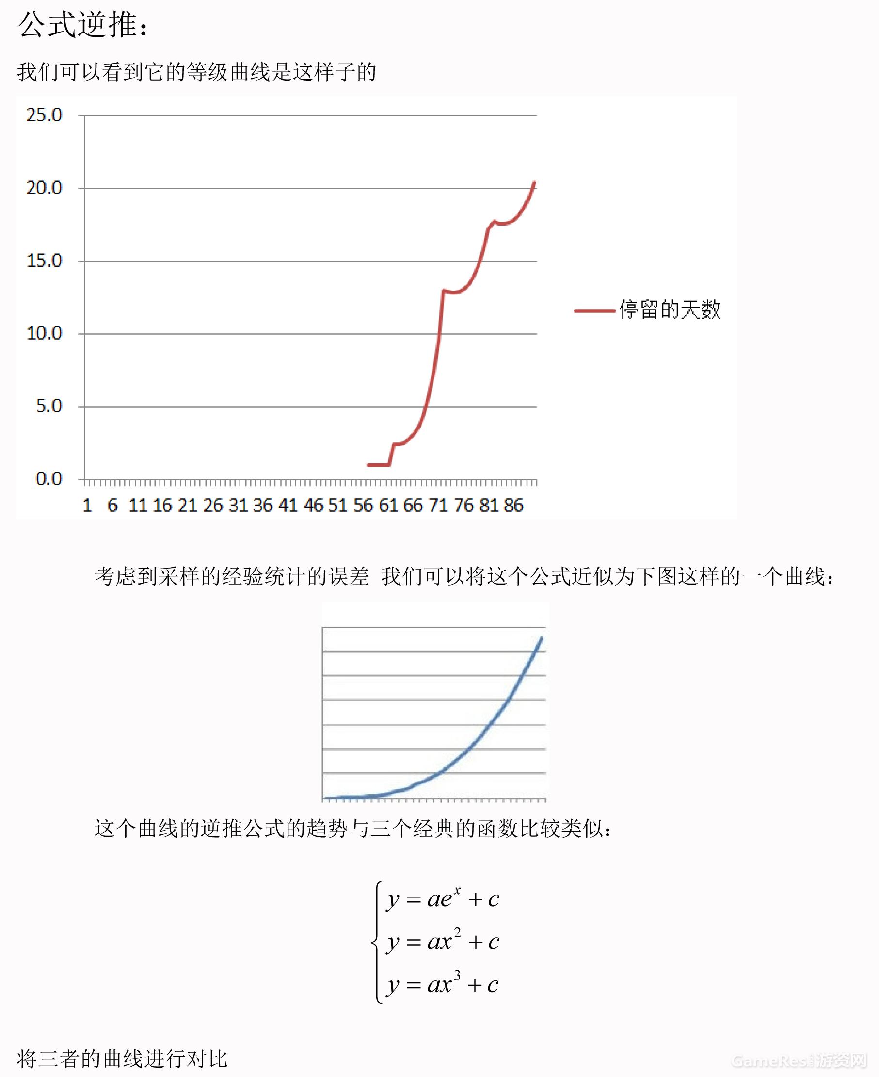 经验公式逆推-3.png