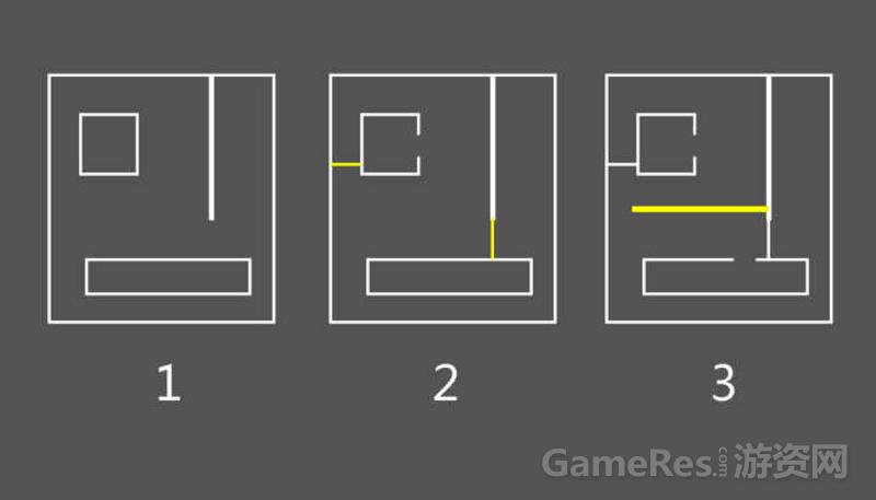"(可原创)让玩家有""回头路"" 可变地下城(Alterable Dungeons)设计意义探讨3041.pn.png"
