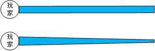 (不原创)一个吃鸡MOBA手游构想当《绝地求生》遇上《王者荣耀》  5184.png.png