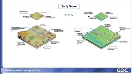已翻译-GDC2013-单页设计3926.png