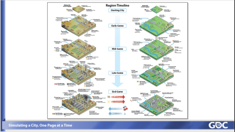 已翻译-GDC2013-单页设计3795.png