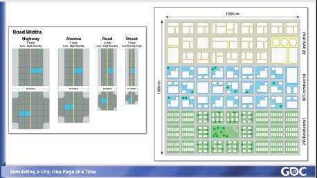已翻译-GDC2013-单页设计3298.png