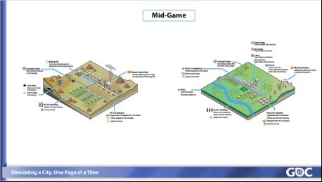 已翻译-GDC2013-单页设计3988.png