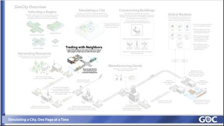 已翻译-GDC2013-单页设计4384.png