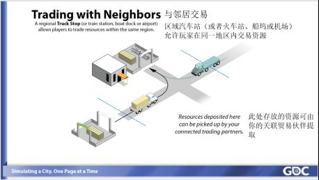 已翻译-GDC2013-单页设计4463.png