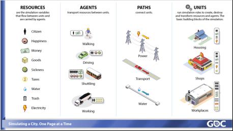 已翻译-GDC2013-单页设计6251.png