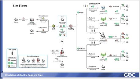已翻译-GDC2013-单页设计7211.png