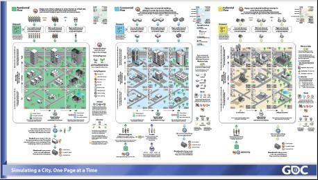 已翻译-GDC2013-单页设计7689.png