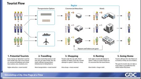 已翻译-GDC2013-单页设计7471.png