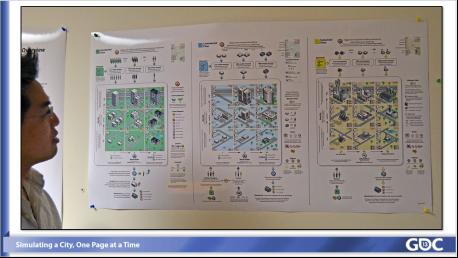 已翻译-GDC2013-单页设计8820.png