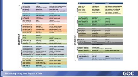已翻译-GDC2013-单页设计10377.png
