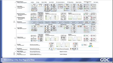 已翻译-GDC2013-单页设计10886.png