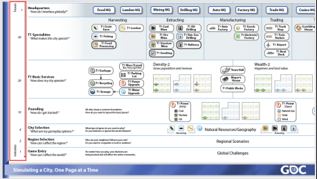 已翻译-GDC2013-单页设计11007.png