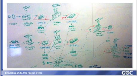 已翻译-GDC2013-单页设计11382.png