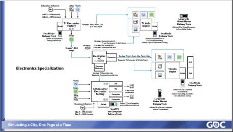 已翻译-GDC2013-单页设计11958.png