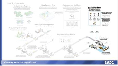 已翻译-GDC2013-单页设计11977.png