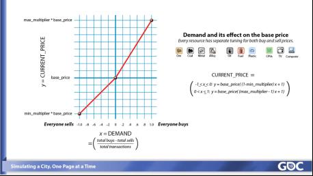 已翻译-GDC2013-单页设计12740.png