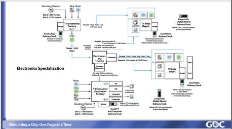 已翻译-GDC2013-单页设计13074.png