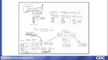 已翻译-GDC2013-单页设计13257.png