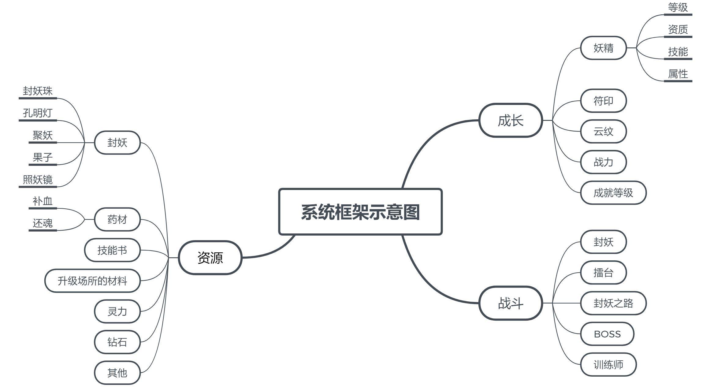 系统框架示意图.JPG