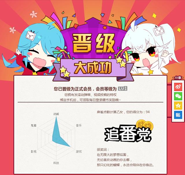 台湾独立开发者分享:Unity iOS与 Android App上架实战心得 - 第35张  | FreemanApp