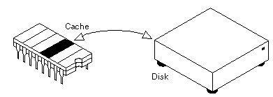 棋牌游戏开发教程系列:游戏服务器框架搭建(二)