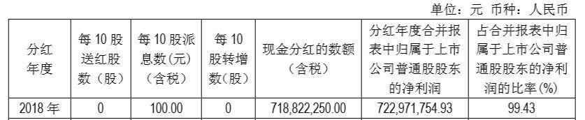 吉比特财报公布:营收破16亿元,净利润逾7亿元