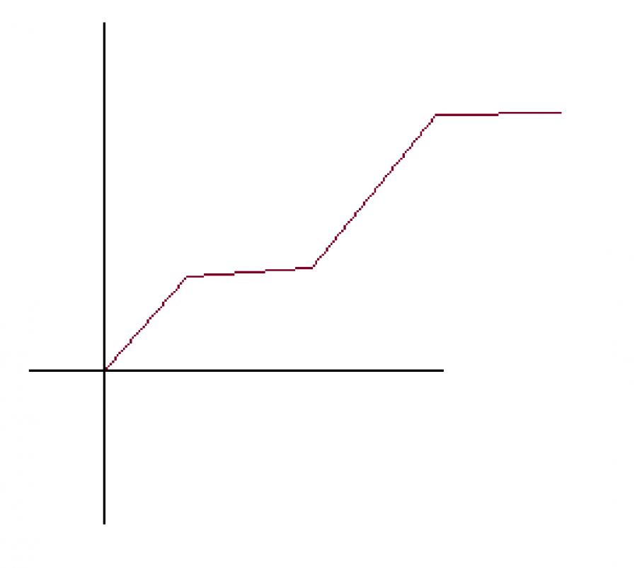 变量的策划日志(三):游戏节奏与难度控制