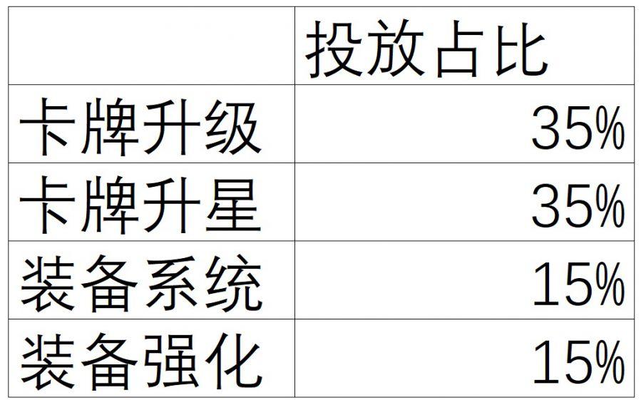 从0开始的数值设计实战(一)